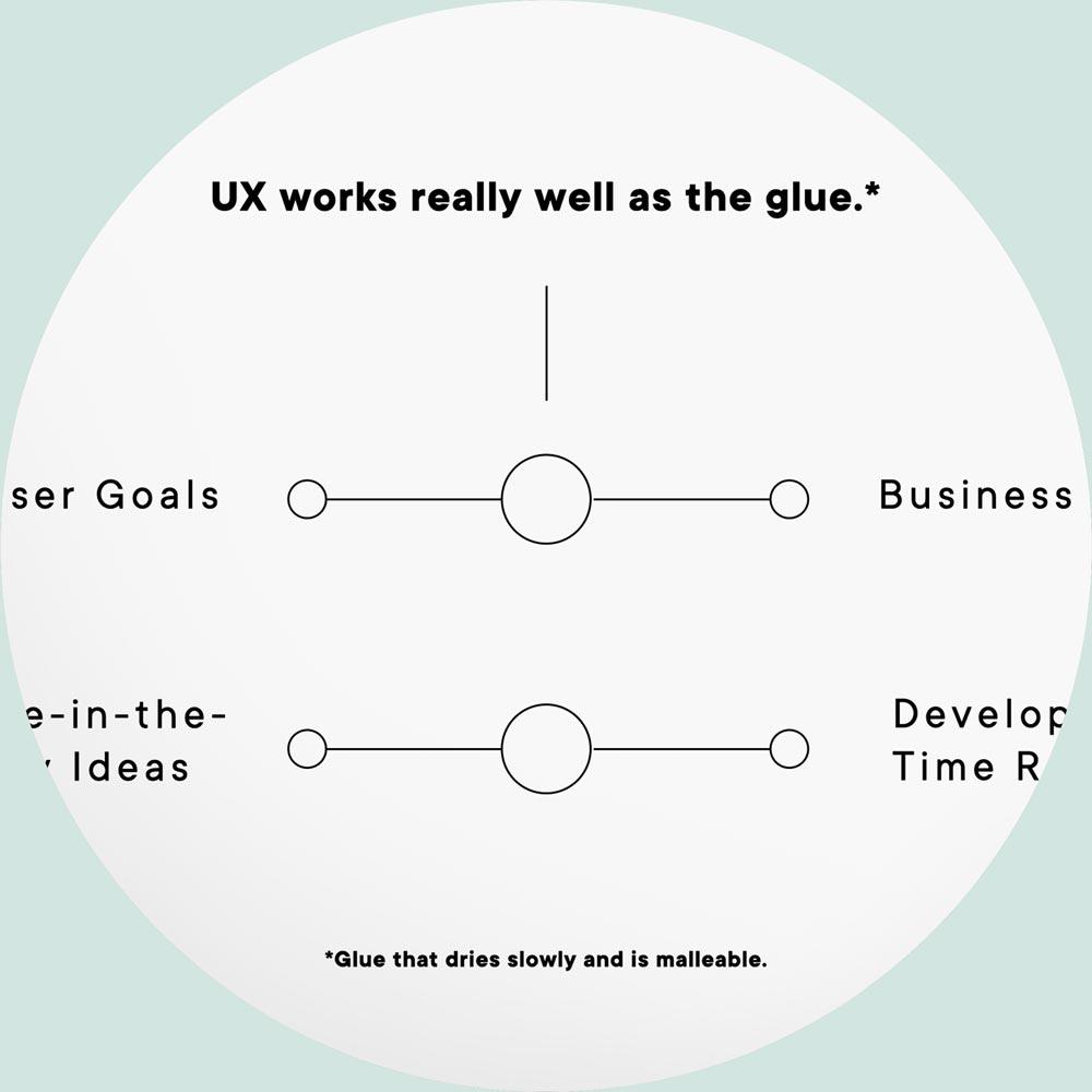 ALewis-About-UX-Glue