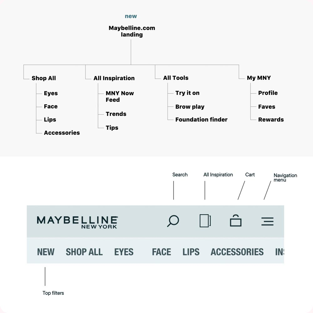 ALewis-Maybelline-Architecture
