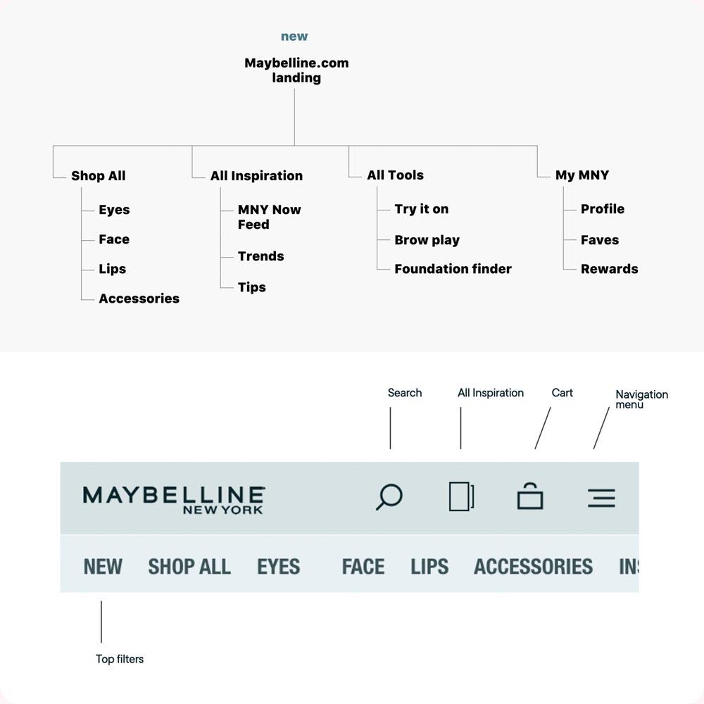 ALewis-Maybelline-Architecture