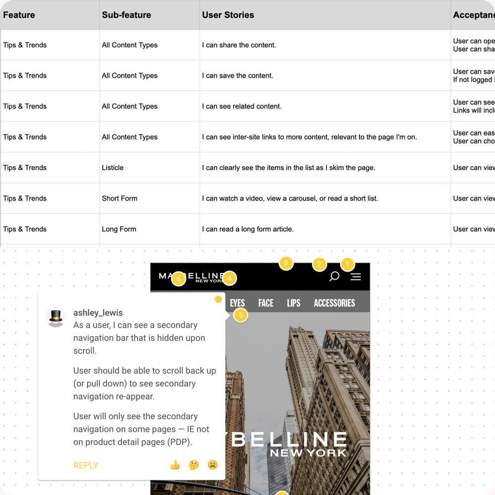 User stories and functional specifications for Maybelline's website